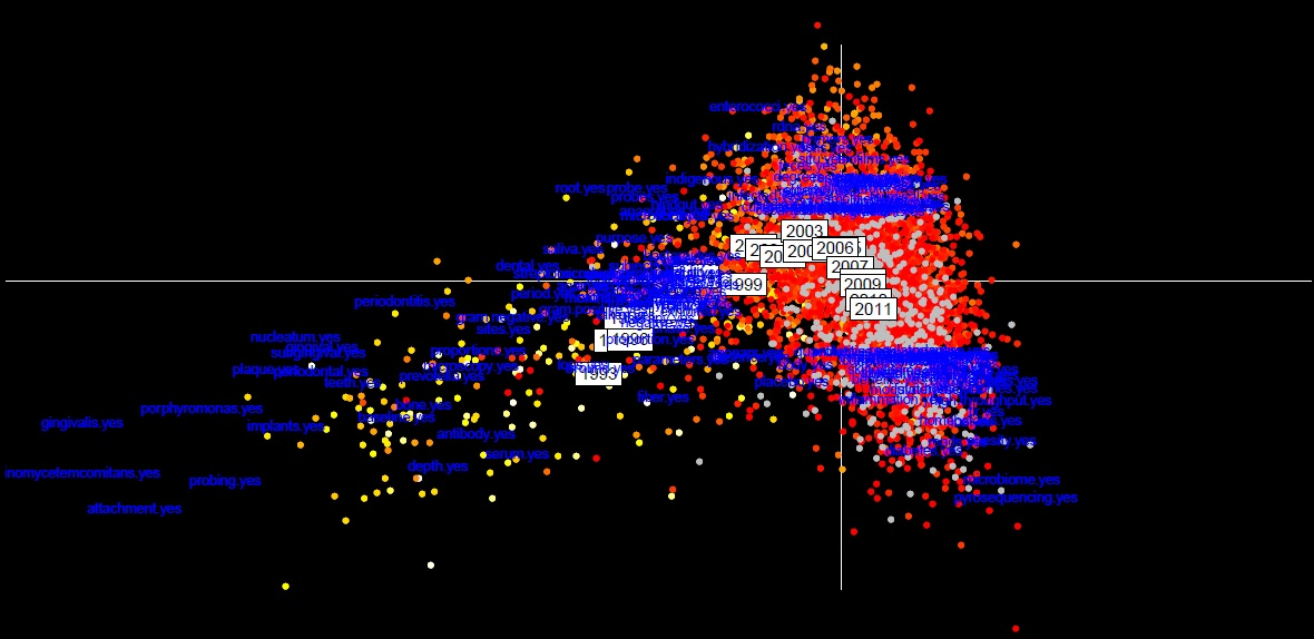 between class analysis of microbiota and metagenomics keywords